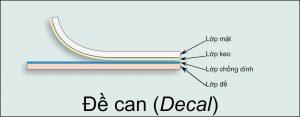decal dán kính văn phòng gồm có 4 lớp